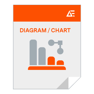 Advanced Energy Diagrams and Charts